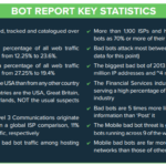Bad Bots – What Are They And Where Do They Come From?