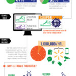 Cloud Infographic: Retail Big Data