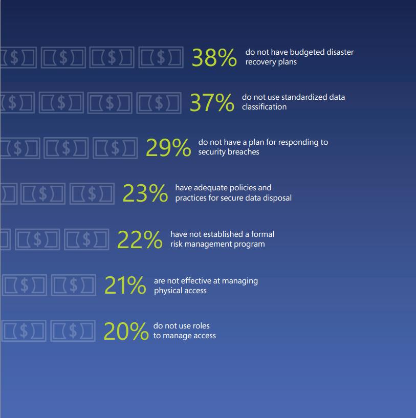 survey-stats