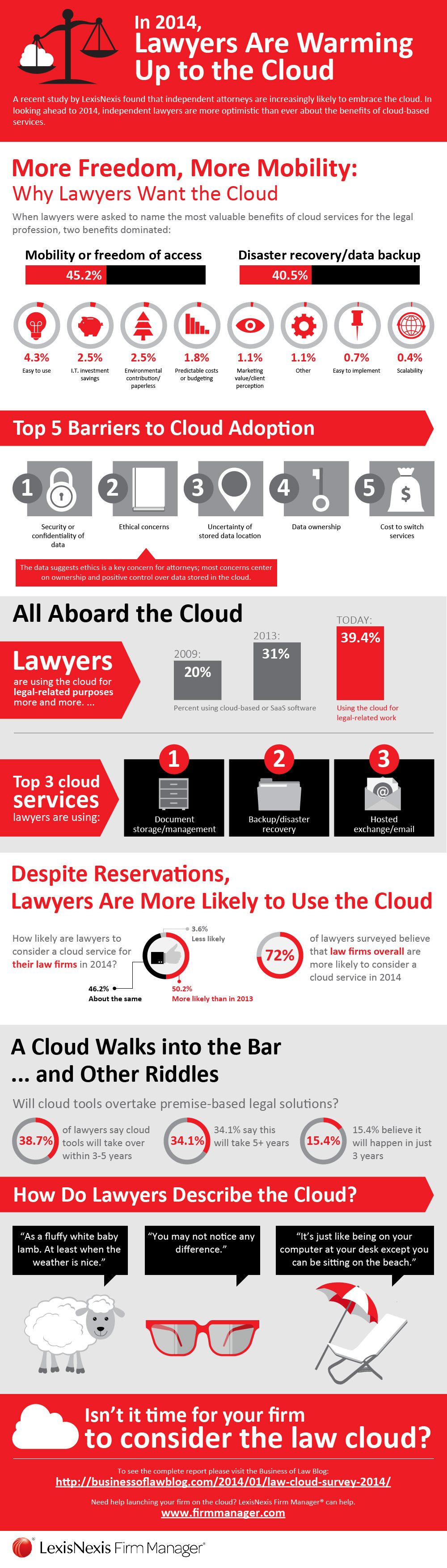 Lawyers-law-firms-cloud-computing
