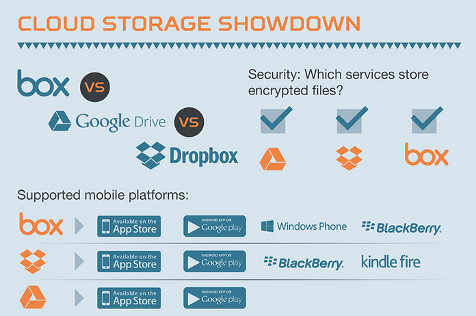 storage-showdown