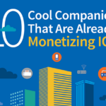 Cloud Infographic – Monetizing Internet Of Things
