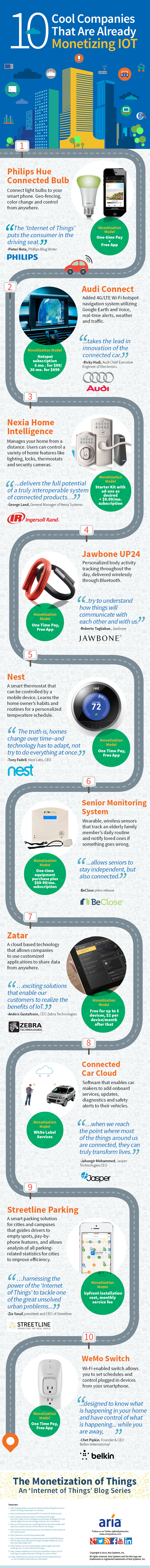 Iot_Infographic Final_V2