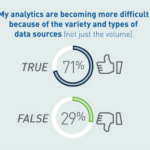 Cloud Infographic – Leaving Data On The Table