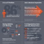 Cloud Infographic: Data Protection For The Edge