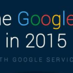 Cloud Infographic – Google Glass Wearable Tech In 2015