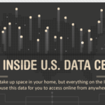 Cloud Infographic: Tornado Proof Reflective Roof – U.S Data Centers