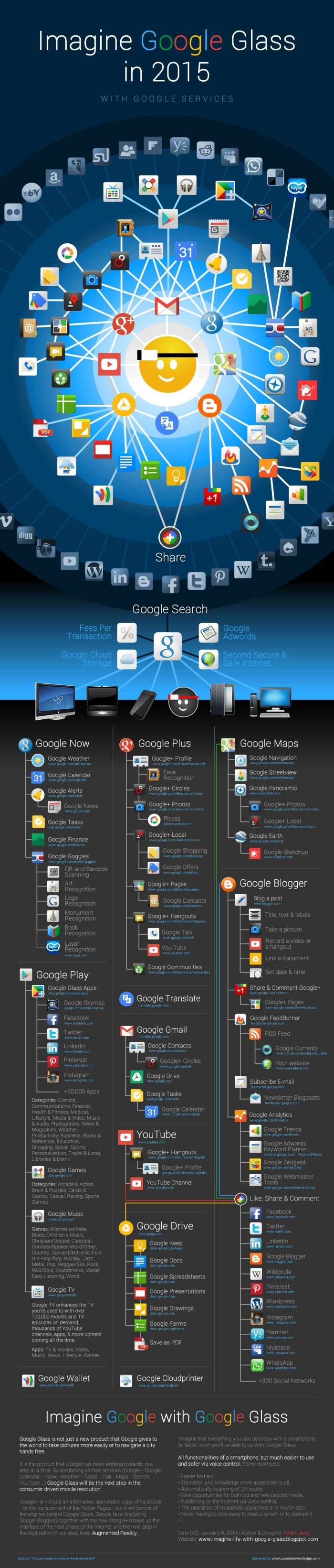 google-glass-2015