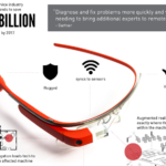 Cloud Infographic: The Future Of A Connected Field Technician