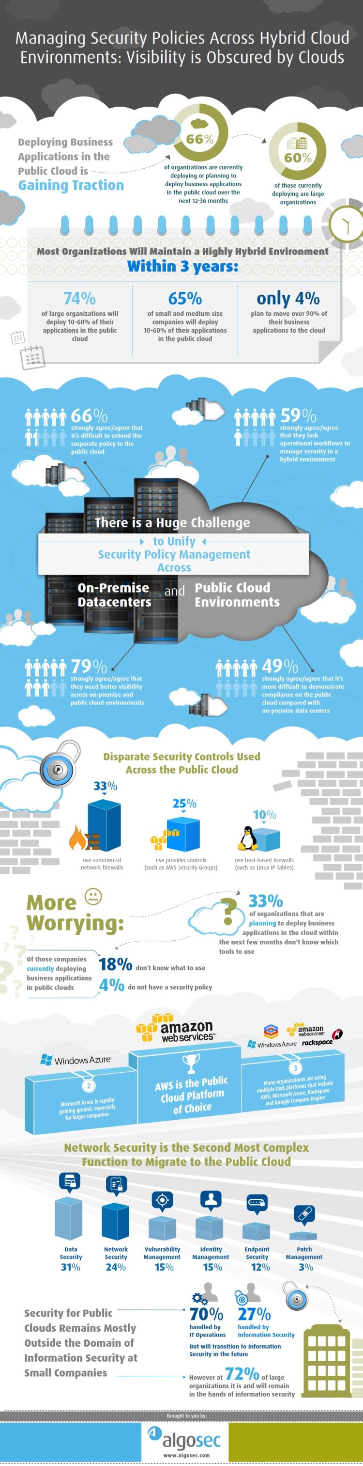 algosec_hybrid_cloud_security-info