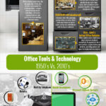 Cloud Infographic: The Evolving Global Workplace