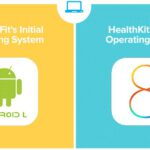Cloud Infographic – The Wearable Tech Health Craze