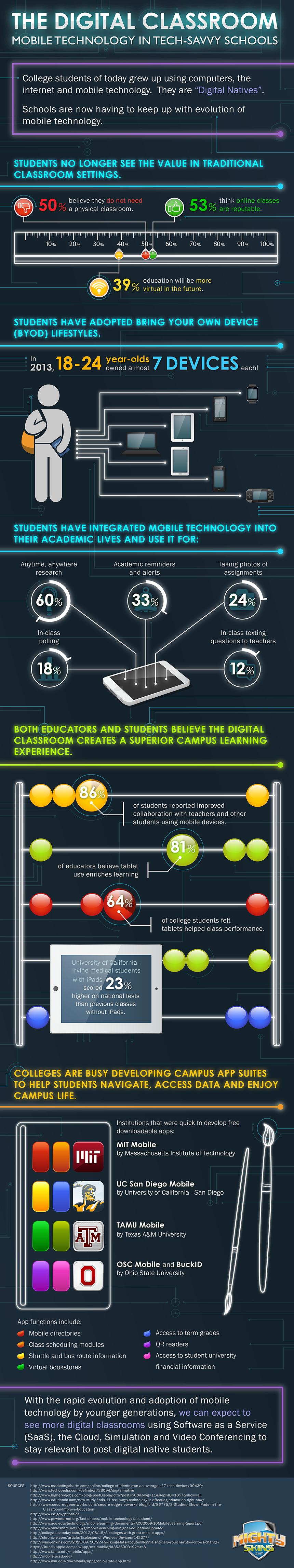 The-Digital-Classroom