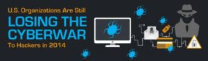 Cloud Infographic: Losing The Cyberwar To Hackers