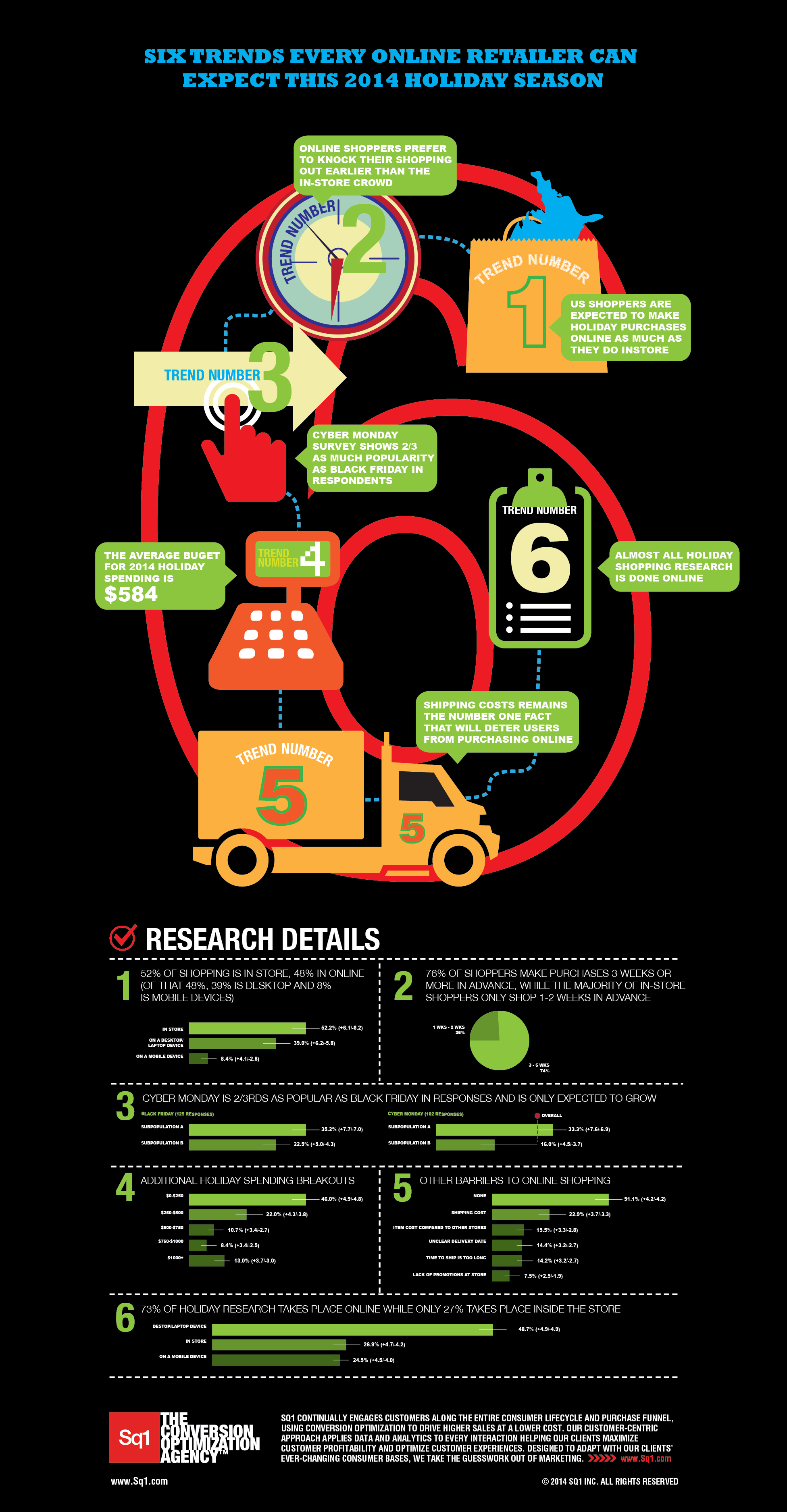black_friday_infographic