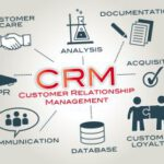 The Business Benefits of Cloud CRM