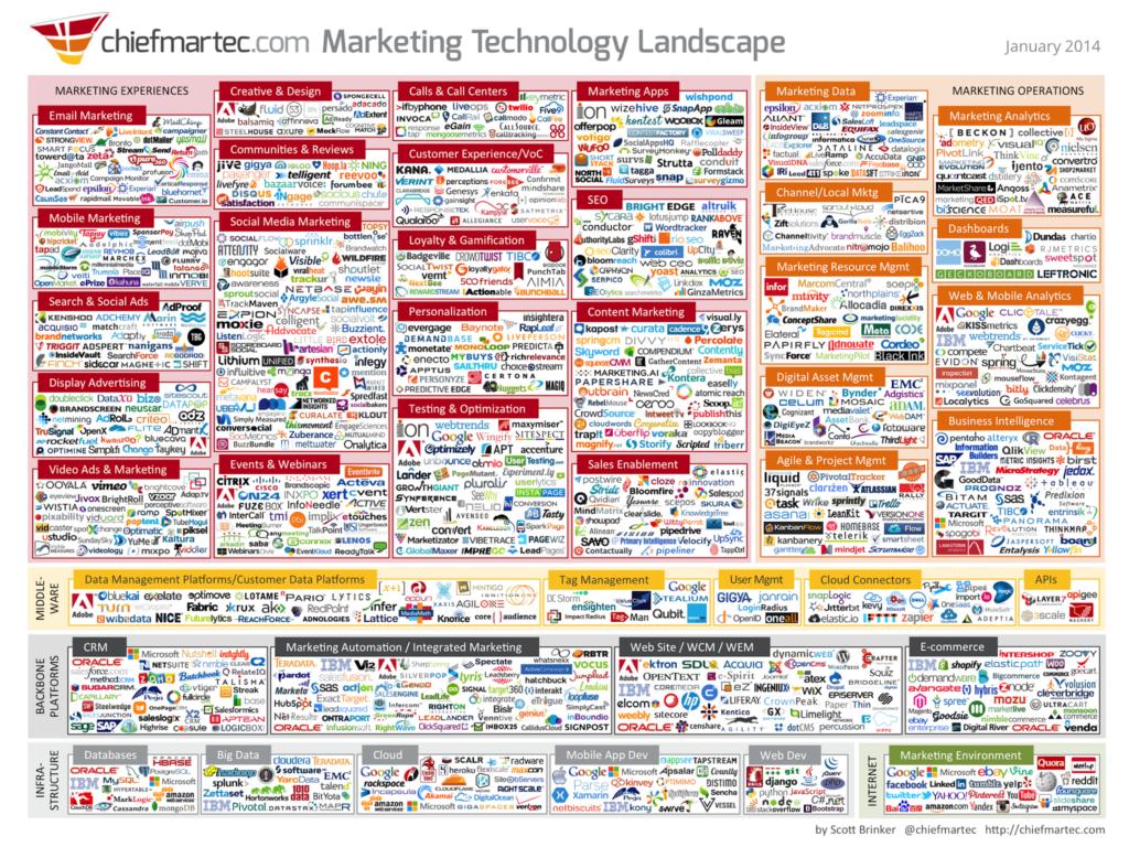 marketing_technology-saas-vendors