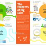 Big Data and Financial Services – Security Threat or Massive Opportunity?