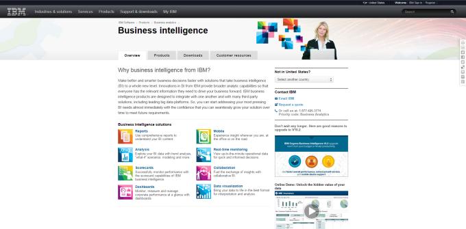 IBM_Business_Intelligence_BI