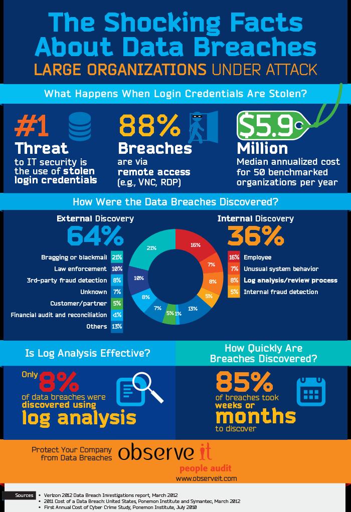 data-breach-700px