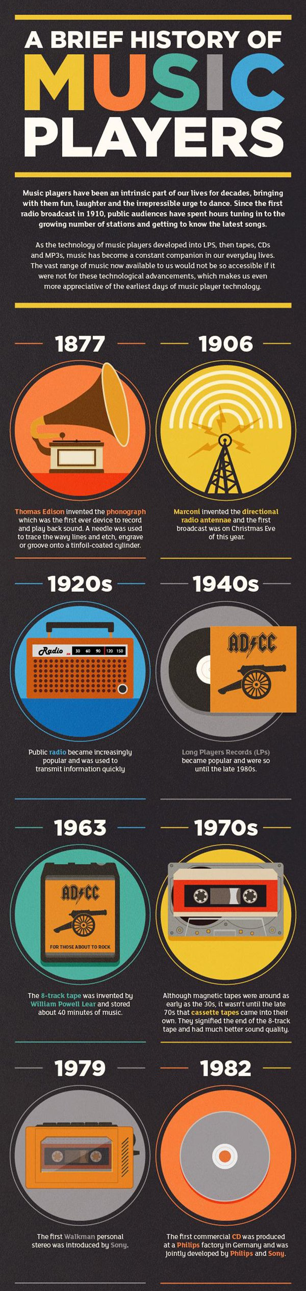 music_players_infographic_one