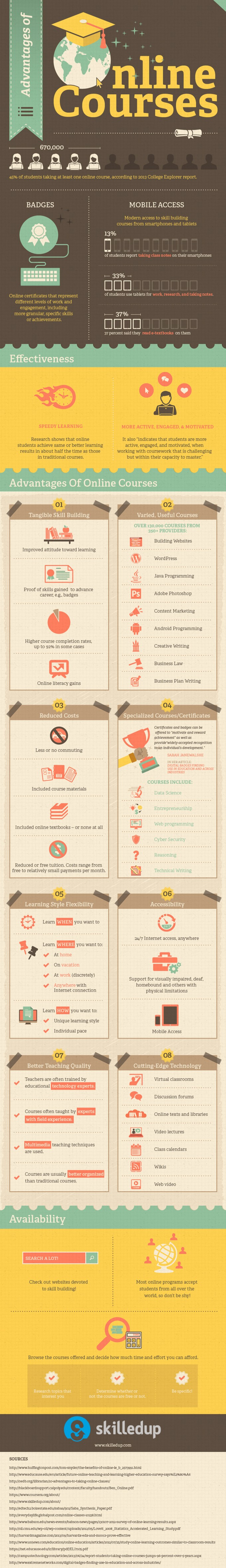 Online-Courses-Infographic