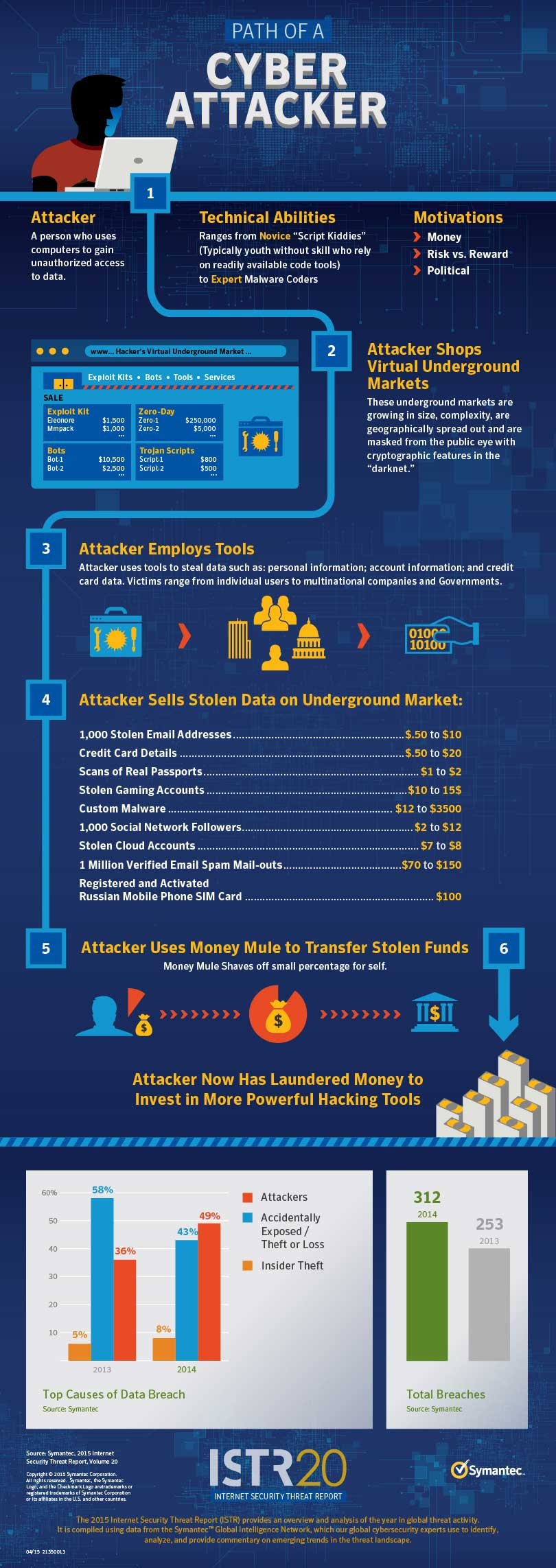 path-cyberattacker