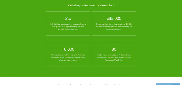 Startup Investing-SeedInvest