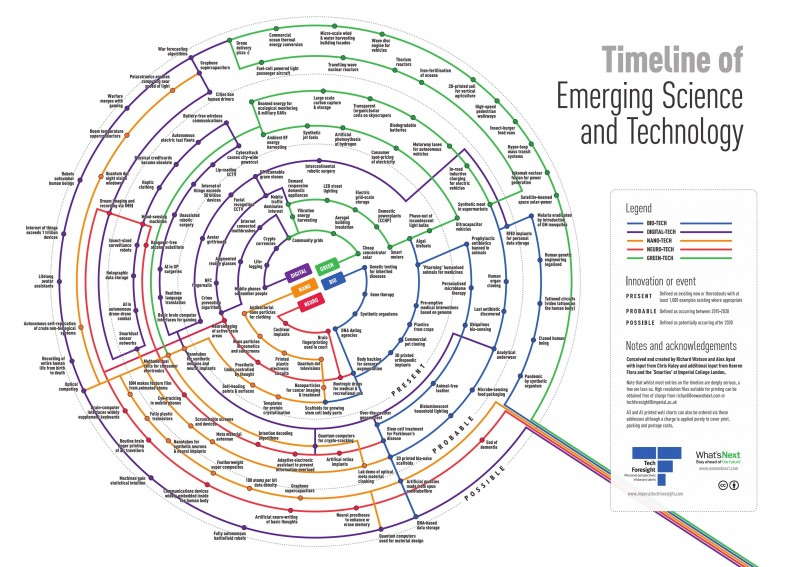 EmergingScienceTech-small