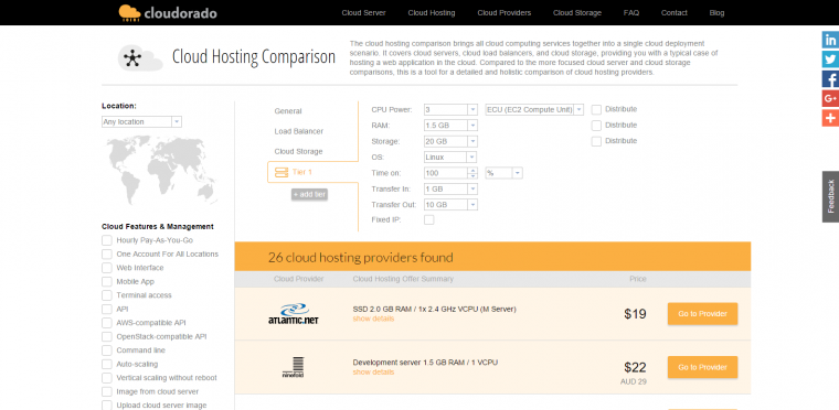 Cloud Hosting Price