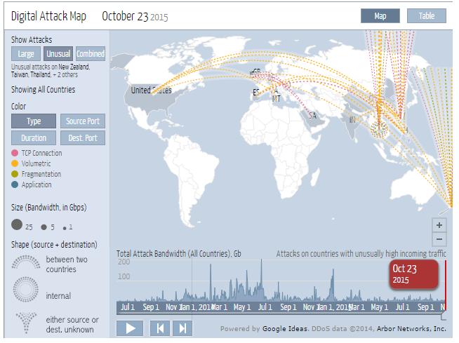 cloud-bandwidth