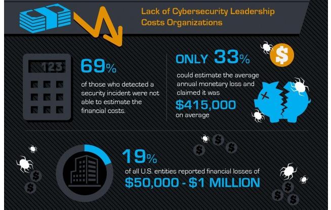 hackers-breachers