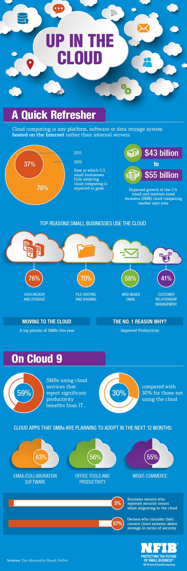 startup-cloud