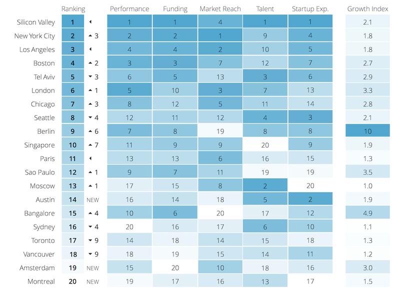 medium_SER_2015_ranking_table_Final