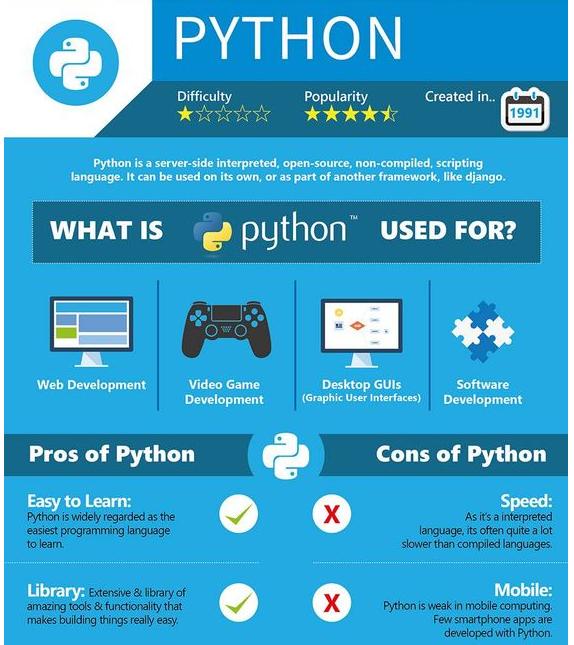 python-program