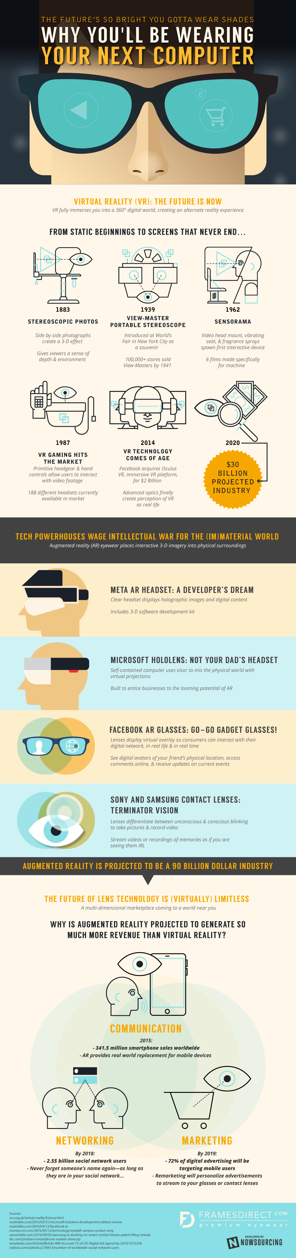 frames-direct-lp-virtual-reality-glasses