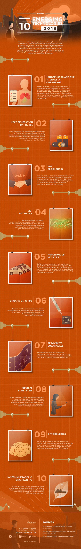 top-ten-emerging-technologies-2016