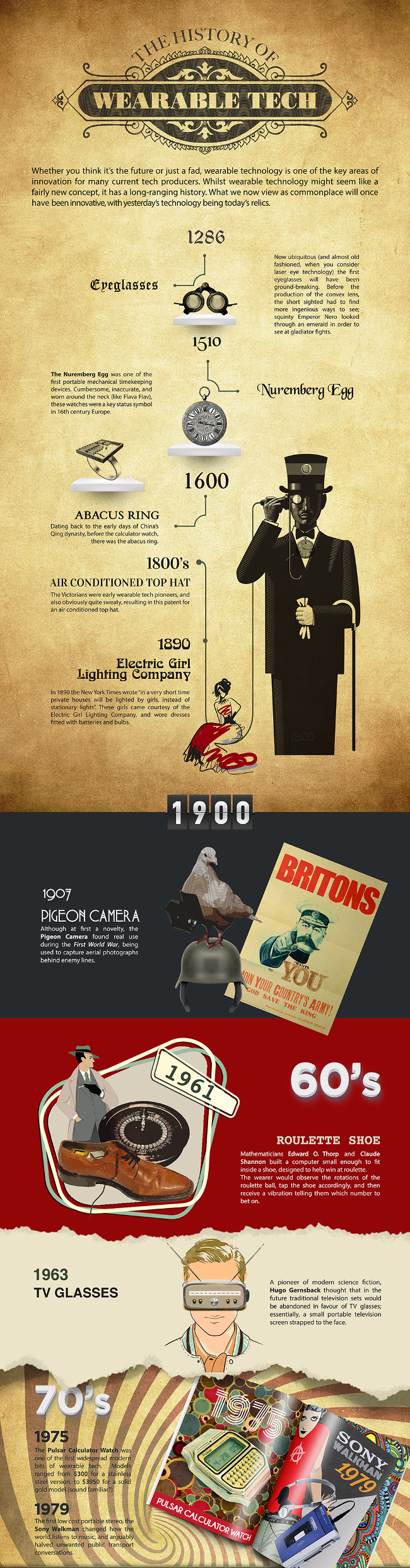 The-History-Of-Wearable-Tech