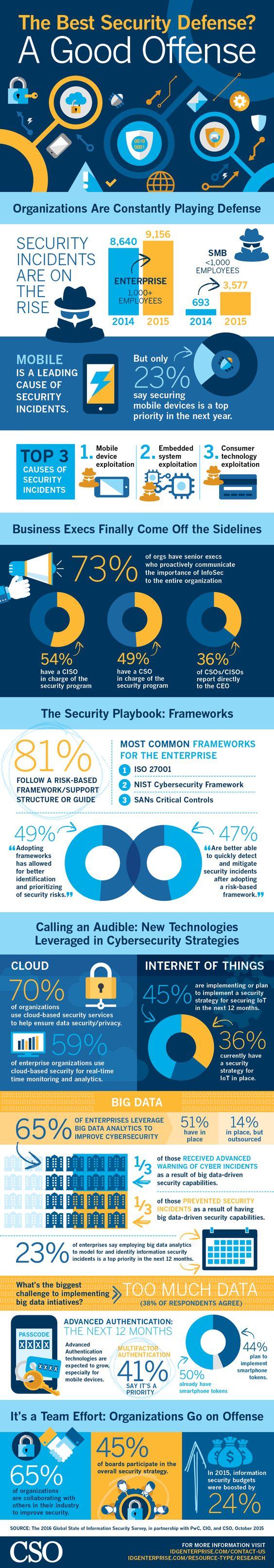 security-defense