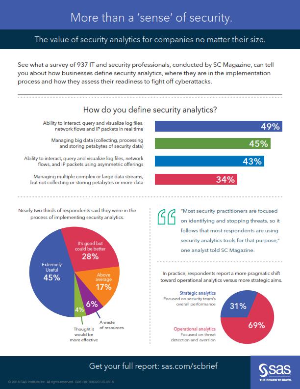 value-of-security-analytics