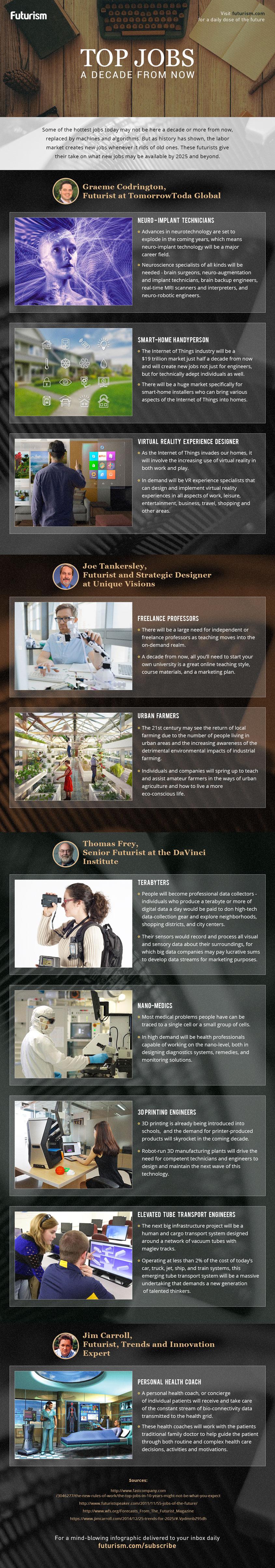 top-jobs-infographic