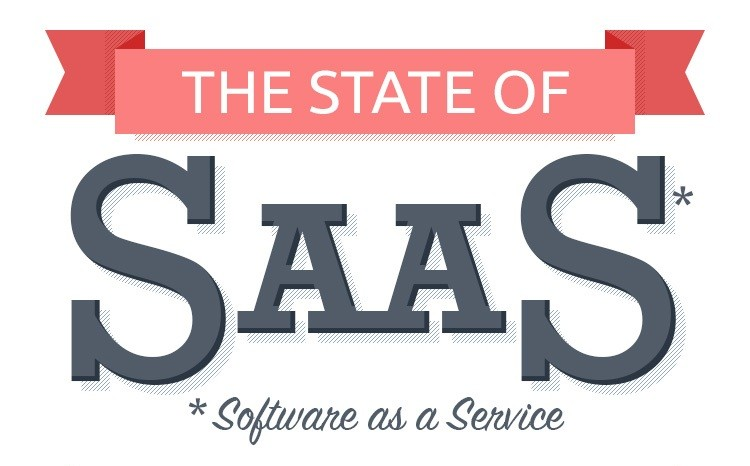 SaaS Business Apps