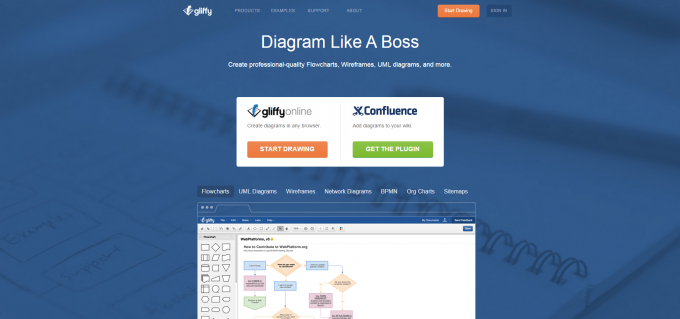 Online Diagram Software and Flow Chart Software -Gliffy