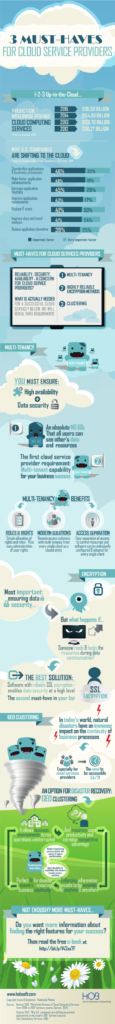 Cloud Infographic_001