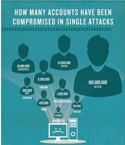 attack-crime