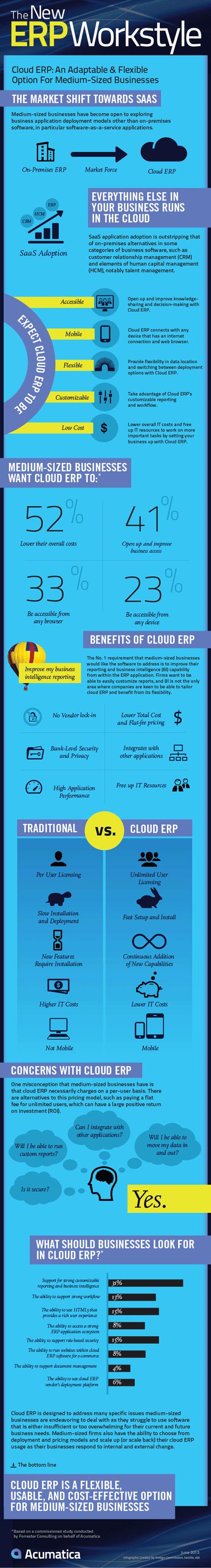 ERP Starter's Guide