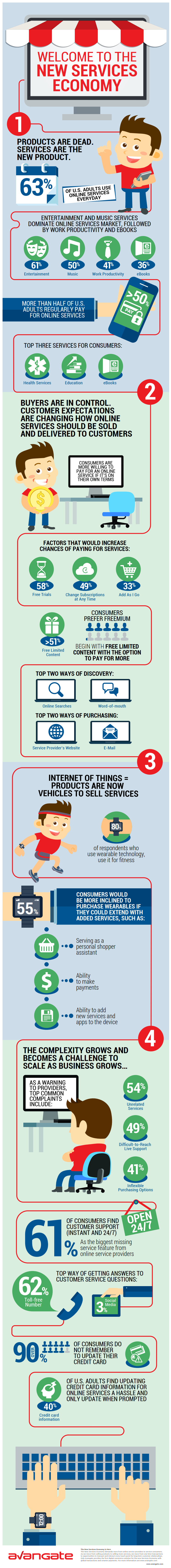 NewServicesEconomyInfographic[2]_001