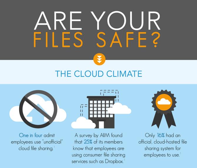 files-cloud