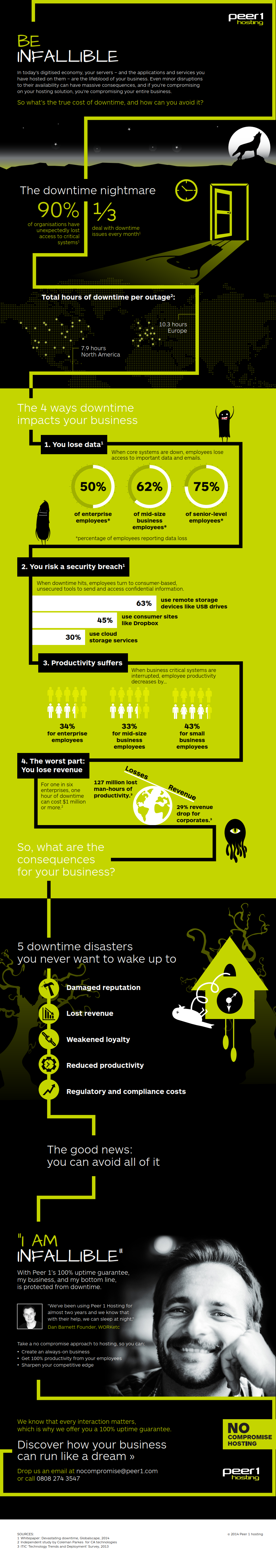 Peer1-Infographic-Be-Infallible_001