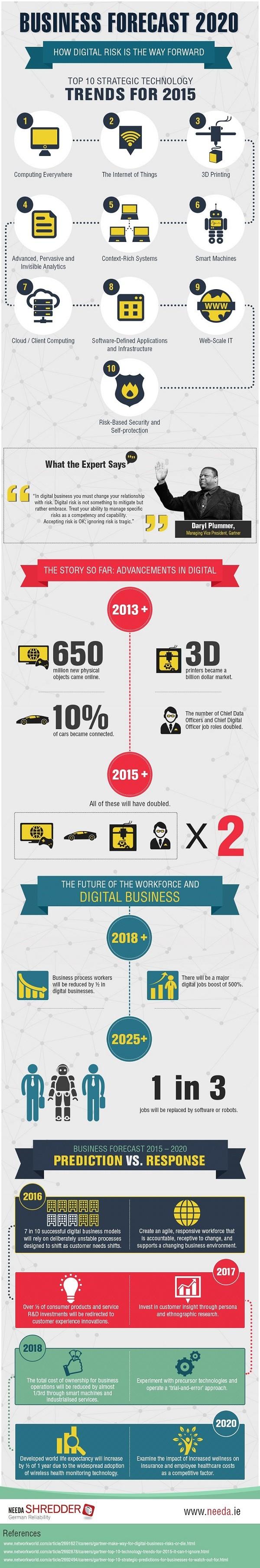 marketing-profs-infographic